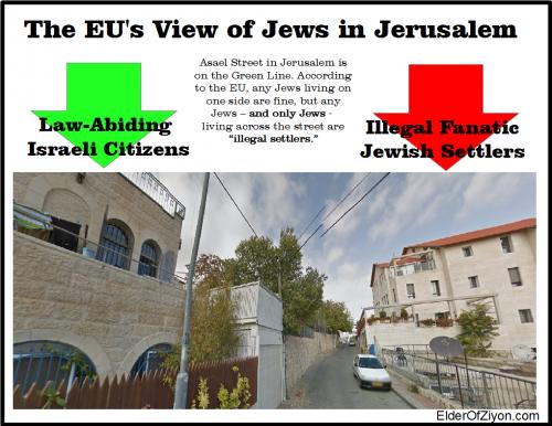 EU on Jerusalem